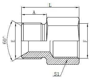 Schede adattatori per tubi standard britannici